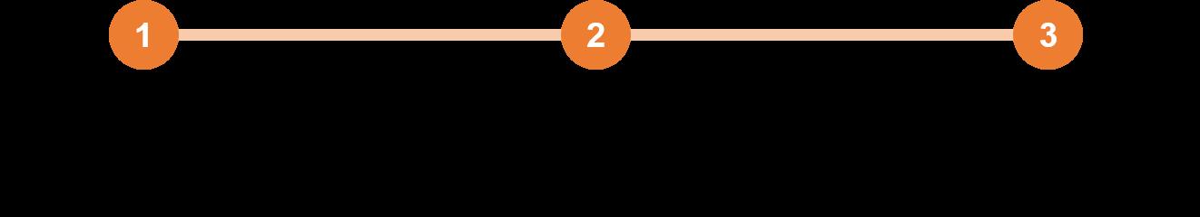 criteres pour choisir une solution de localisation